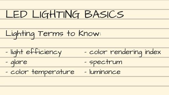 Lighting Basics Terms To Know