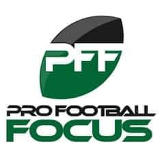 Profootballfocus.Com Logo