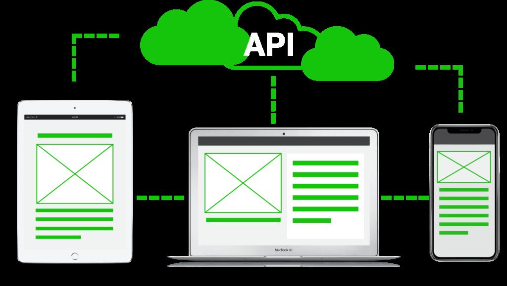 API Development 12