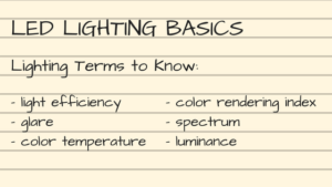 lighting terms to know