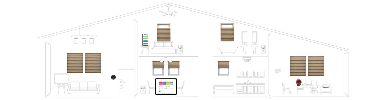 Smart Home Compatibility 2
